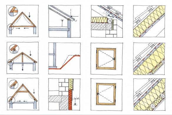 Pläne Skizzen Hausbau Einfamilienhaus